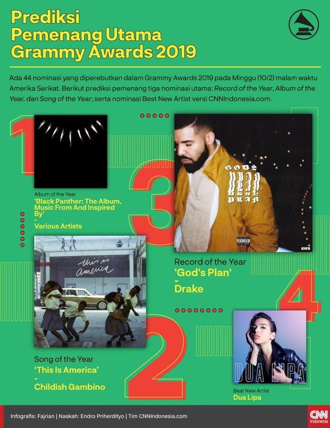 INFOGRAFIS: Prediksi Pemenang Utama Grammy Awards 2019