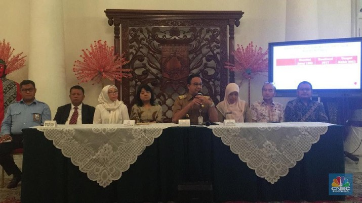 Wacana Sejak Era Jokowi, Aetra-Palyja Didepak Era Anies