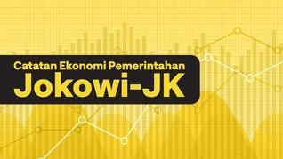 INFOGRAFIS: Catatan Ekonomi Pemerintahan Jokowi-JK