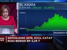 2018, EXCL Derita Rugi Bersih Rp 3,29 Triliun