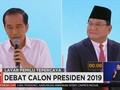 VIDEO: Soal Sawit, Prabowo Targetkan B20, Jokowi menuju B100