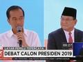 VIDEO: Jokowi Sebut Luas Lahan Prabowo di Kalimantan dan Aceh