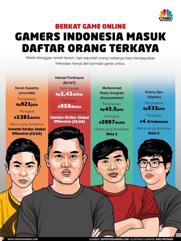 Berikut empat orang asal Indonesia yang berhasil kumpulkan uang miliaran rupiah dari olah raga eSports.
