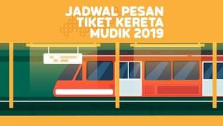 INFOGRAFIS: Jadwal Pesan Tiket Kereta Mudik 2019
