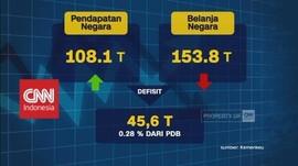 Beban Defisit Anggaran Negara