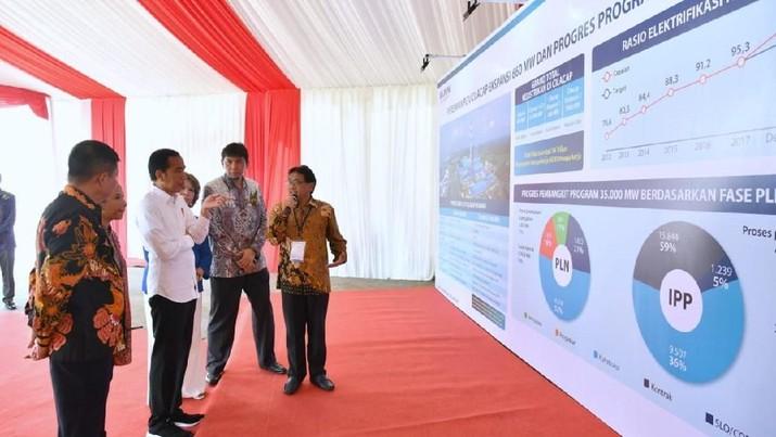 Jokowi Resmikan PLTU Cilacap Ekspansi Tahap Pertama