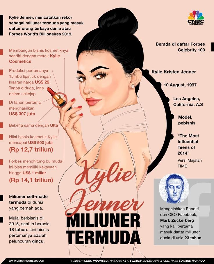 Berkat Lipstick, Kyline Jenner Jadi Orang Terkaya Dunia