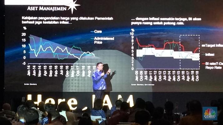 IndoSterling Aset Manajemen (IAM) akan meluncurkan Investasi Sambil Beramal