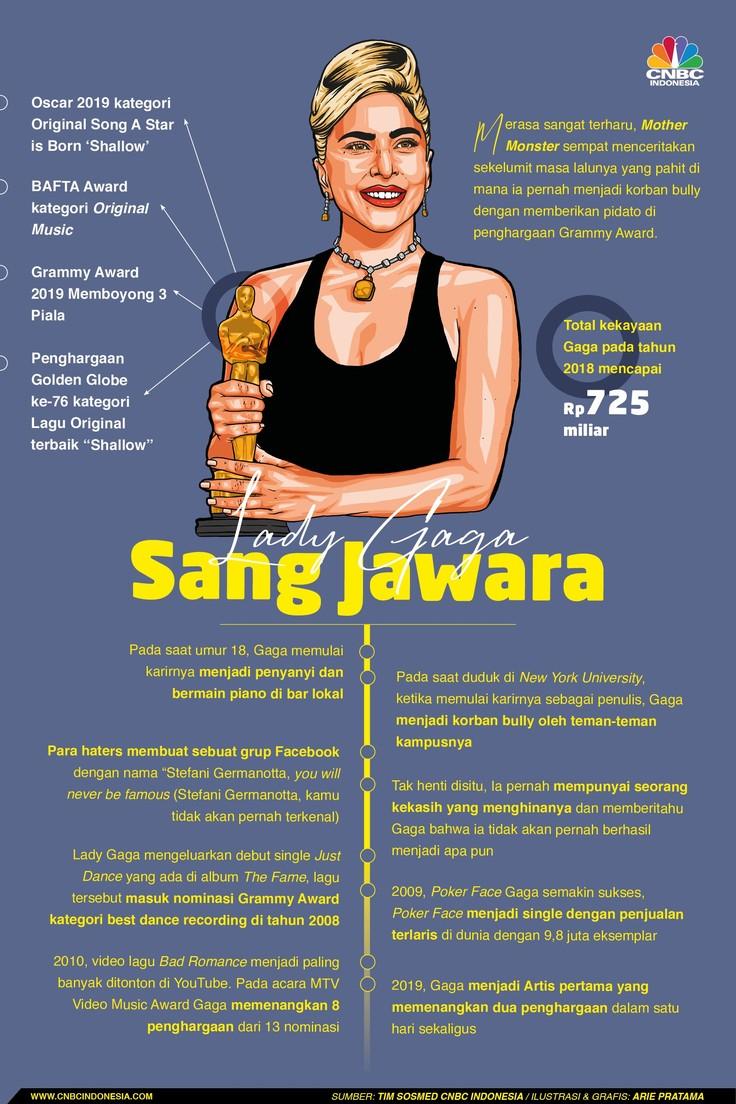 Lady Gaga mungkin banyak dikenal prestasinya sebagai penyanyi