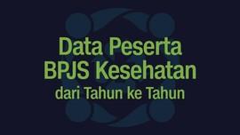INFOGRAFIS: Data Peserta BPJS Kesehatan dari Tahun ke Tahun