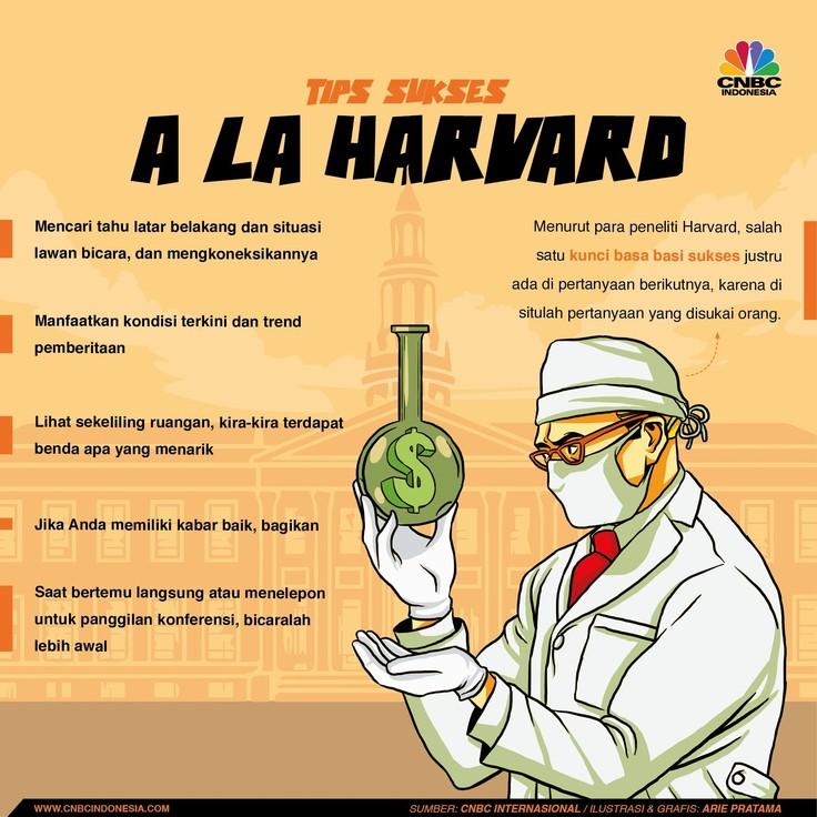 Kunci Sukses Basa-Basi a La Harvard
