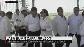 Laba BUMN Capai Rp 190 T