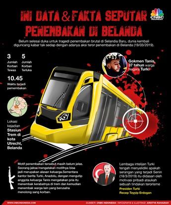 Ini Data & Fakta Penembakan Trem di Belanda