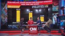 Survei: Jarak Elektabilitas Jokowi-Prabowo Menipis (3/3)