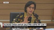 Alokasi dana untuk Gaji PNS Capai Rp 2,66 Triliun