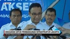 Anggaran Pembangunan Infrastruktur Jakarta