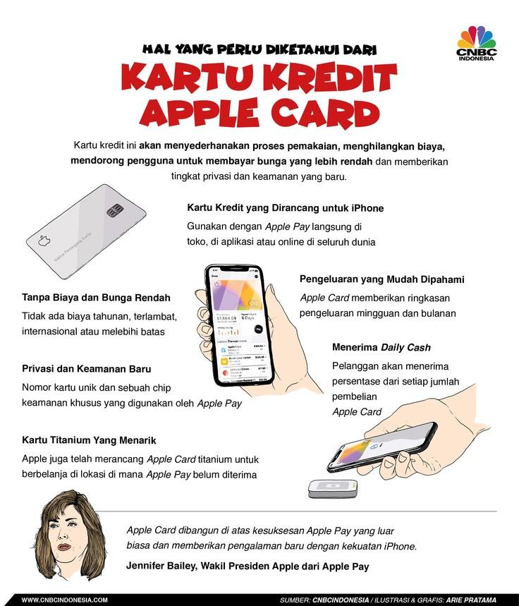 Apple Inc mengumumkan kartu pembayaran baru untuk pengguna iPhone dan iPad bernama Apple Card.