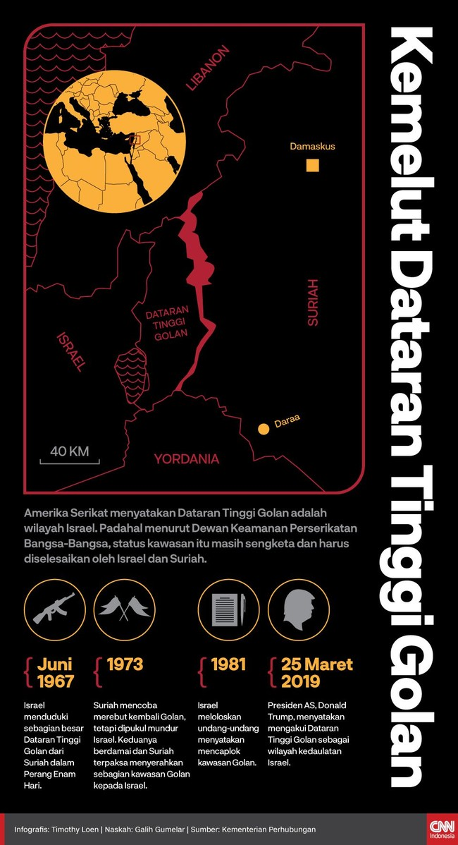 INFOGRAFIS: Kemelut Dataran Tinggi Golan