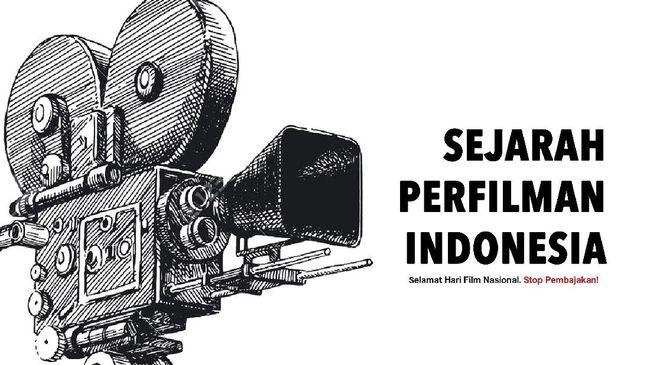 Sejarah Dunia Perfilman Di Indonesia