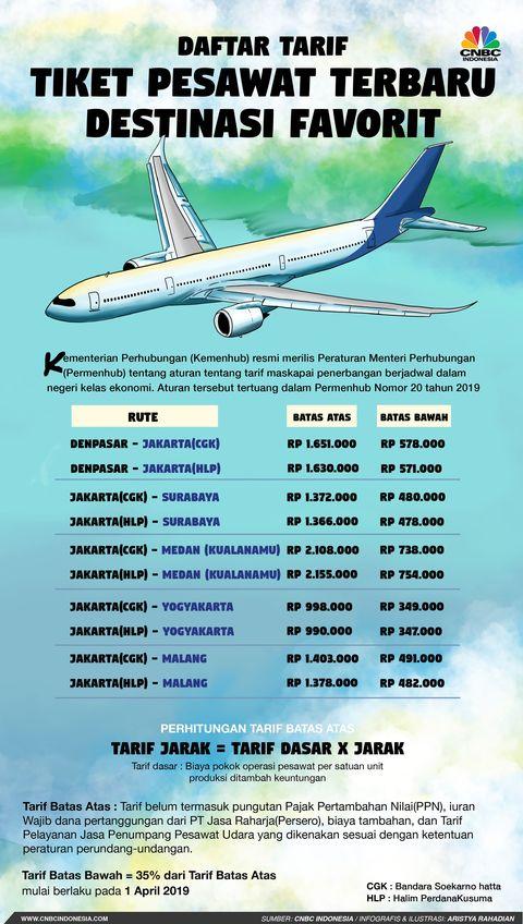 Tiket Pesawat Terbaru Jakarta Yogyakarta Mulai Rp 349 000