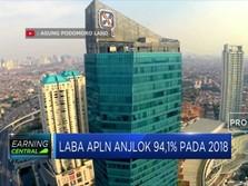 Laba APLN Anjlok 94,1% Pada 2018