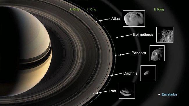 NASA Temukan Lima Bulan Baru di Cincin Saturnus