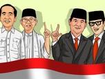 Update Real Count KPU: Prabowo - Sandi Kuasai 43,87% Suara