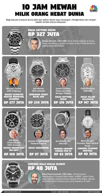 Simak! 10 Jam Tangan Mewah Milik Bos The Fed hingga Bos Apple