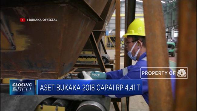 BUKK BUKK Catat Laba Bersih 2018 Sebesar Rp 561,43 M