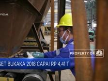 BUKK Catat Laba Bersih 2018 Sebesar Rp 561,43 M