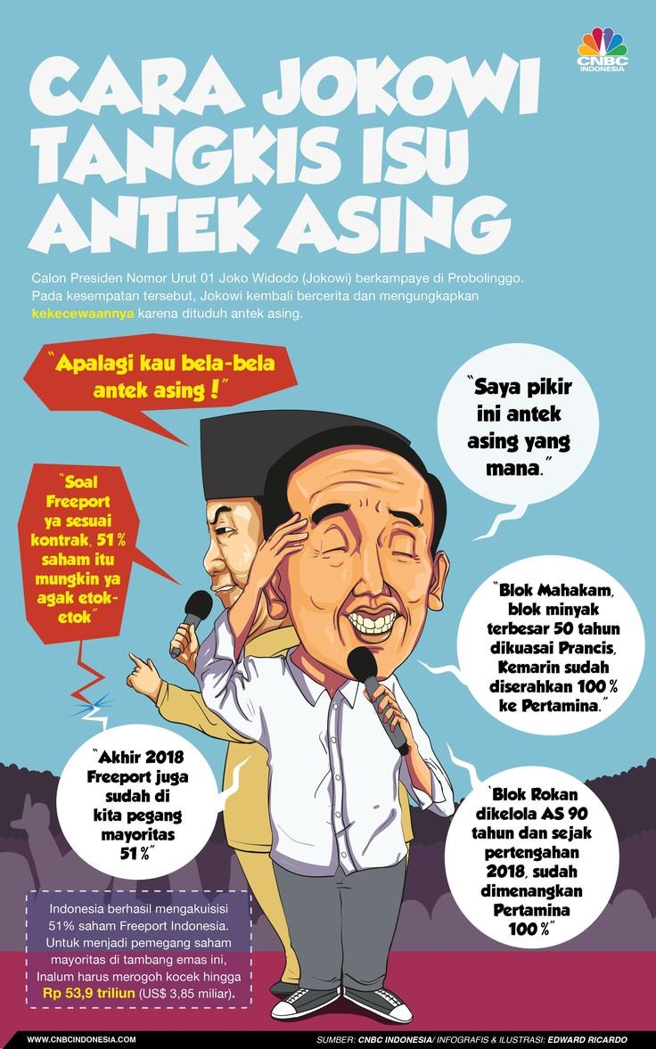 Cara Jitu Jokowi Tangkis Isu Antek Asing