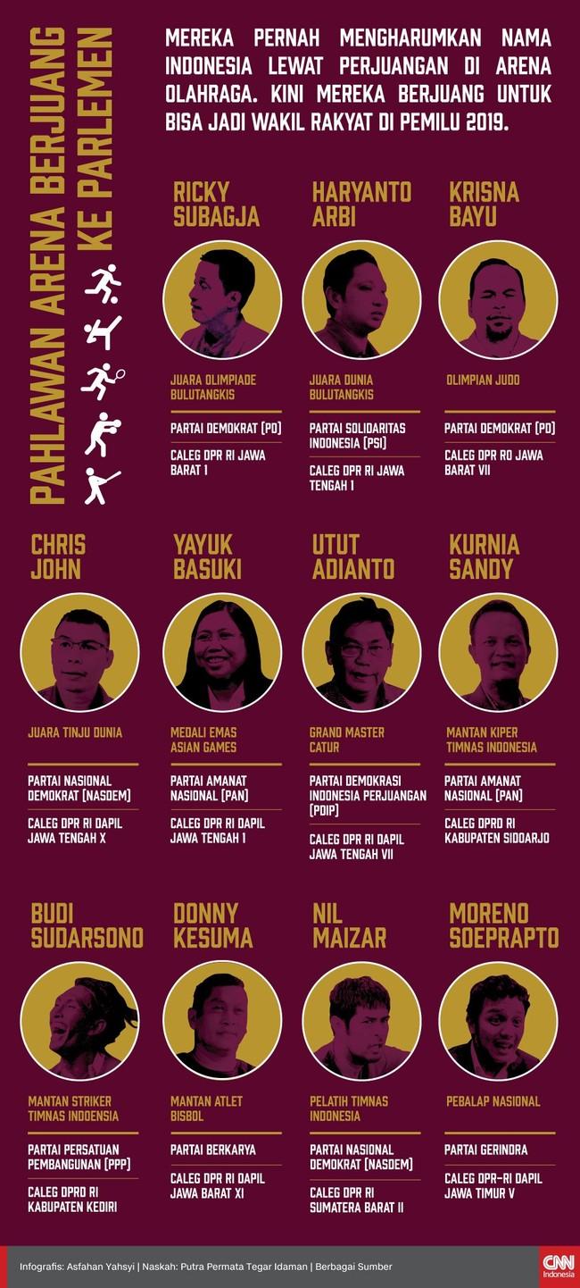 INFOGRAFIS: 11 Mantan Atlet yang Jadi Caleg di Pemilu 2019