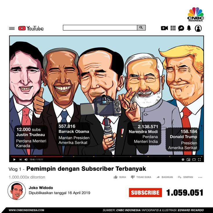 Deretan Pemimpin Dunia dengan Subscriber Youtube Terbanyak!