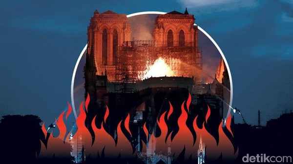 Kebakaran Notre Dame