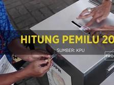 Pemilu 2019 Dalam Angka