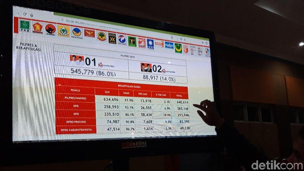 Tentang Nol Suara untuk Prabowo dari 'Tampang Boyolali'