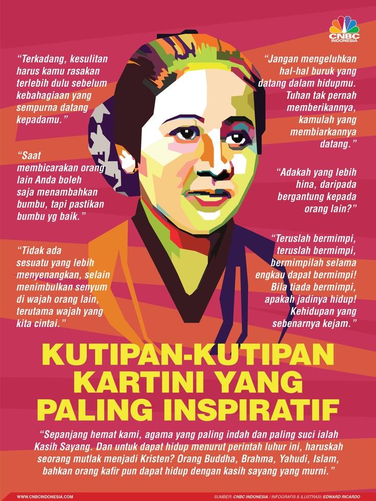 Tepat 21 April 2019 Indonesia merayakan Hari Kartini.