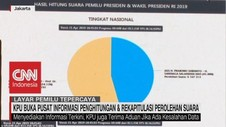 KPU Buka Pusat Informasi Perhitungan & Rekapitulasi Perolehan