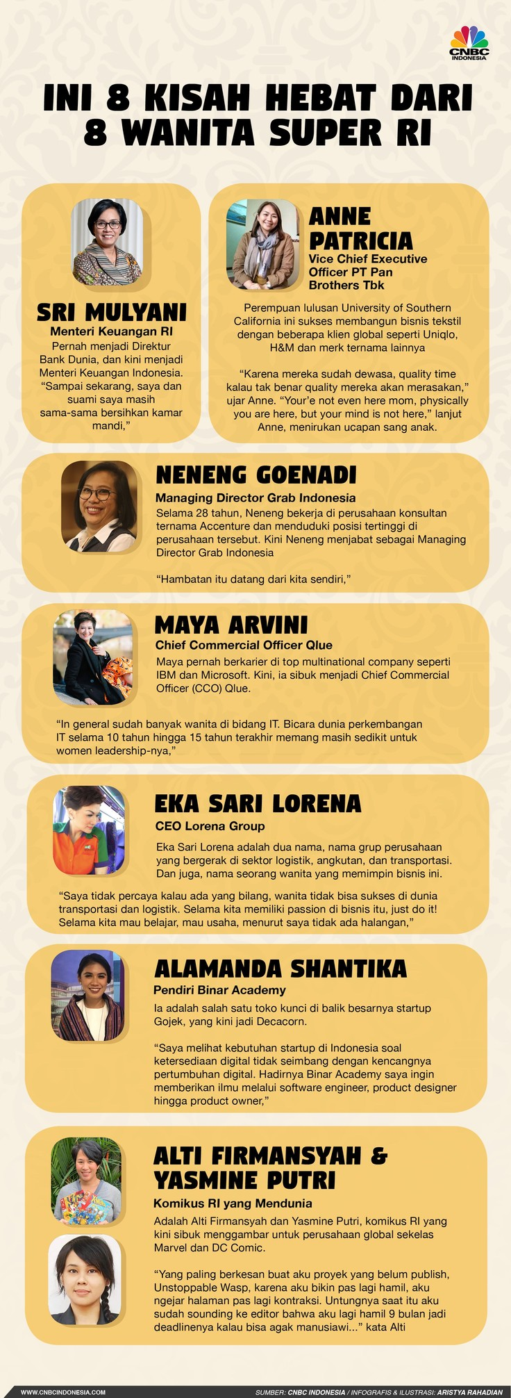 CNBC Indonesia membuat ulasan khusus tentang sosok para perempuan super yang mencatat prestasi.