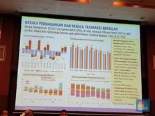 'Tekanan Defisit Transaksi Berjalan Q1-2019 Berkurang'