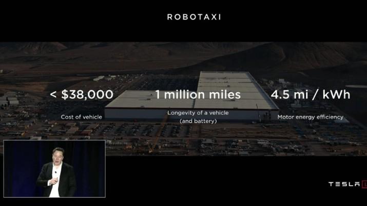 Tahun Depan, Tesla Luncurkan Taksi Online Tanpa Sopir