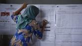 Petugas KPPS melakukan penghitungan perolehan suara untuk Pilpres Pemilu 2019 di TPS 17, Lingkungan Peresak Tempit, Ampenan Tengah, Mataram, NTB, Rabu (17/04). Pada penyelenggaraan Pemilu 2019, dilakukan serentak untuk Pilpres, Pemilu DPD, DPR, dan DPRD Provinsi/Kota/Kabupaten. (ANTARA FOTO/Ahmad Subaidi)