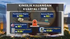 VIDEO: Melihat Kinerja APBN Maret 2019
