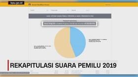 VIDEO: Update KPU Perolehan Suara Pilpres 2019