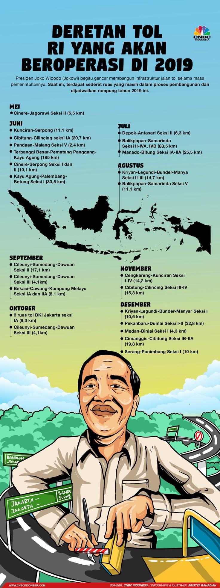 Presiden Joko Widodo (Jokowi) begitu gencar membangun infrastruktur jalan tol selama masa pemerintahannya.