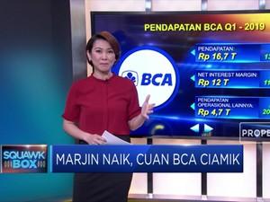 Marjin Naik, BCA Tetap Ciamik