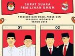 Real Count 91%: 78 Juta Suara Sudah Dikantongi Jokowi-Ma'ruf