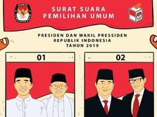 Real Count KPU, Prabowo Mulai Menyusul di 44%