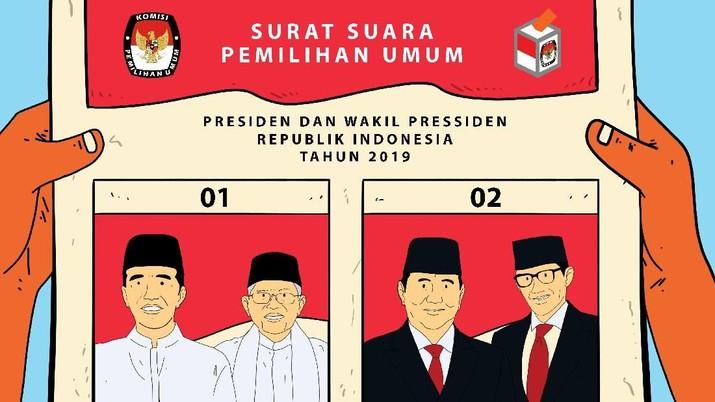 Real Count 4 Provinsi Sudah 100%, Jokowi atau Prabowo Menang?