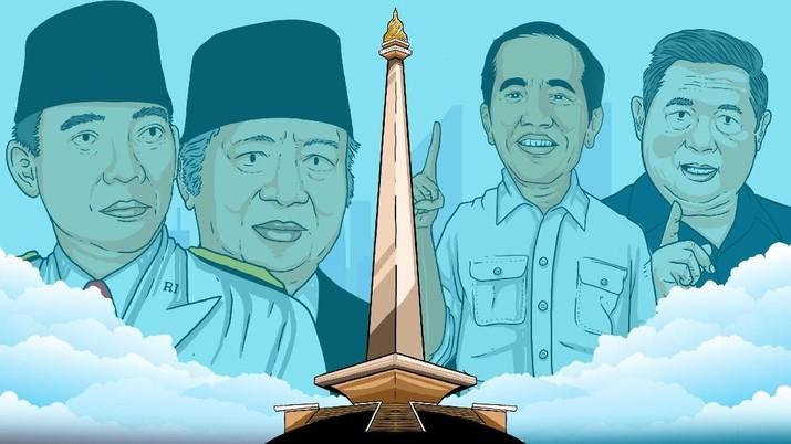 Saat ini ada empat sampai lima provinsi yang menjadi kandidat kuat calon ibu kota baru. Semuanya berlokasi di luar Jawa.